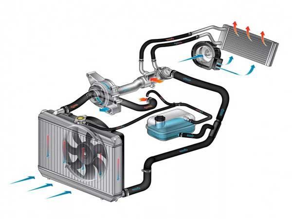 Система охлаждения двигателя: устройство и функции